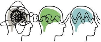 Image result for mindfulness