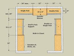Impressive Walk Closet Design Plans These Simple Design Rules Apply To Even  The Most Complicated