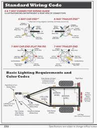 6 pin rv wiring diagram data wiring diagram 6 pin rv wiring diagram wiring diagram datasource 6 pin round trailer wiring diagram 6 pin rv wiring diagram
