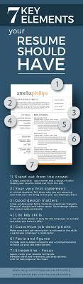 Best 25 How To Make Resume Ideas On Pinterest Marketing Ideas