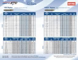 Oxygen Cylinder Size Chart 69 Explanatory Oxy Acetylene Torch Tip Size Chart