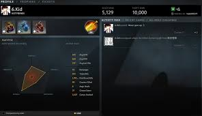 dota 2 store ph 10k party mmr real or not d facebook