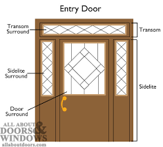 entry door sidelites surrounds