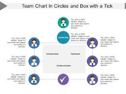 Box And T Chart Template Team Chart In Circles And Box With A Tick Powerpoint