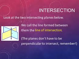 intersecting planes cube. 9 intersection intersecting planes cube