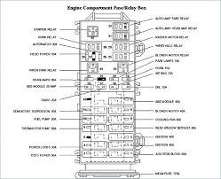 scion xa wiring diagram terrific scion fuse box diagram best image  scion xa wiring diagram terrific scion fuse box diagram best image wiring of sentry wire diagram wiring 2006 scion xa stereo wiring diagram