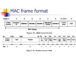802 11 frame format ieee 802 11