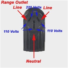 wiring diagram for 220 outlet good wiring 50 220 volt welder plug wiring diagram for 220 outlet good wiring 50 220 volt welder plug wiring engine image