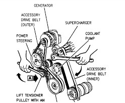 05 chevy trailblazer engine diagram pictures to pin chevy trailblazer engine diagram 500x377 · lines