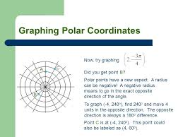 9 graphing
