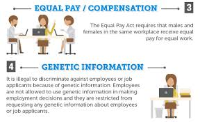 Examples Of Discrimination In The Workplace EEOC 24 Comprehensive Guide Proven Tips [infographic video] 1