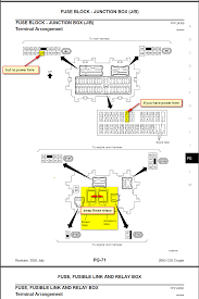 infinity 2005 fuse box diagram infinity auto wiring diagram 2003 g35 penger fuse box 2003 home wiring diagrams on infinity 2005 fuse box diagram