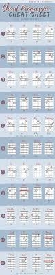 Piano Chords Chart Pdf Fresh Chords D Maj9 D 7 9 D 7 9 D Min Maj9 D ...