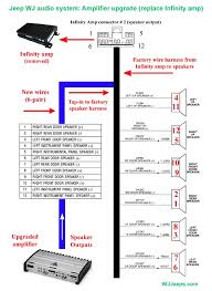 2001 jeep wrangler radio wiring diagram wiring diagram 2002 jeep wrangler stereo wiring diagram jodebal