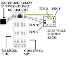 similiar wiring a 66 block cat 5 cable keywords phone punch down block wiring diagram image wiring diagram