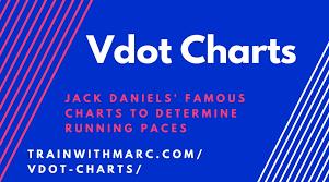Vdot Charts Trainwithmarc