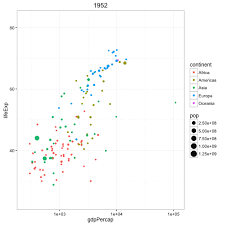Sample Personal Timeline Gorgeous Top 44 Ggplot44 Visualizations The Master List With Full R Code