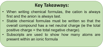 CH150: Chapter 3 - Ions and Ionic Compounds - Chemistry