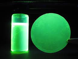 Uv Light Oxidation Molecular Sieves Harness Ultraviolet Irradiation For