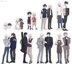 젠독✨GENDØG on Twitter   Detective conan wallpapers, Detective conan, Conan  comics