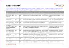 Risk Assessment Form Sample Risk Assessment Template Classy Photos Form Sample Studiootb 13