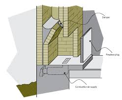 photograph of air supply to a fireplace damper fireplace plug combustion air