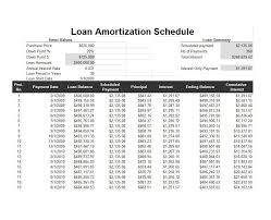 printable loan amortization template 02