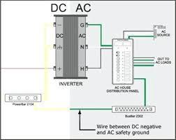 omc tilt trim wiring diagram wiring diagrammercruiser sensor wiring omc tilt trim wiring diagram wiring diagram