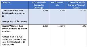 Summary Chart Jjkeegan