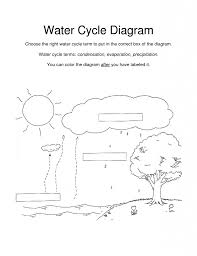 Small Picture Water Cycle Pictures To Color 25609 plaaco