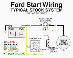 1994 f150 starter solenoid wiring diagram wiring diagram option ford f 150 starter wiring diagram wiring diagram info 1994 f150 starter solenoid wiring diagram