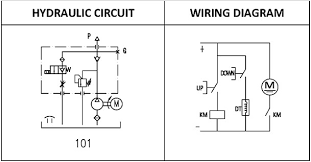 12v hydraulic power pack wiring diagram download wiring diagram hydraulic press wiring diagram 12v hydraulic power pack wiring diagram 49 super hydraulic power pack circuit diagram pdf