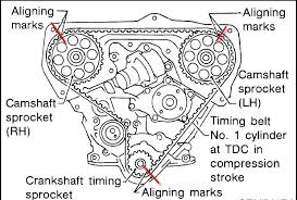 Serpentine belt   Wikipedia further  moreover Nissan Maxima timing chain diagrams Questions   Answers  with together with Nissan Altima 3 5 Engine Diagram 1995 Nissan Altima Engine Diagram additionally  additionally  further  as well SOLVED  Need diagram for 2009 nissan rogue serpentine belt   Fixya additionally Belts  Pulleys   Brackets for Nissan Maxima   eBay likewise 1995 1999 Nissan Maxima Alternator Replacement Procedure moreover . on 1995 nissan maxima belt diagram