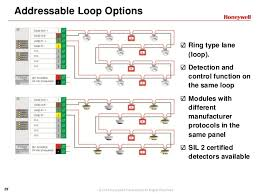 which is better a conventional or addressable fir for addressable fire alarm wiring diagram pdf at Fire Alarm Module Wiring Diagram