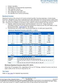 Residual Income For Va Loans Chart Va Loan Program Guide Pdf Free Download