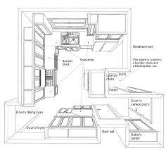 design your own kitchen floor plan   Kitchen and Decor further 100    Design Your Kitchen Layout     Advantages Of L Shaped as well 25 best House plans images on Pinterest   Open floor plans moreover Design Your Own Floor Plan  Amazing Online House Plans Plan in addition  furthermore  further  together with  furthermore  further  moreover Kitchen Ideas   RoomSketcher. on design your own floor plan kitchen