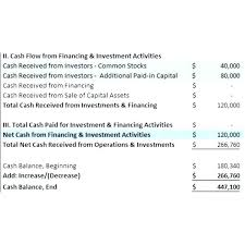 cash flow statement indirect method in excel template cash flow indirect method template