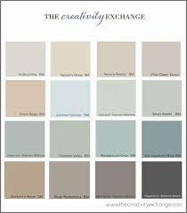 Grey green paint color Sherwin Williams Home Design Grey Green Paint Fresh 42 Lovely Sea Salt Color Beertjepaddingtoninfo Grey Green Paint Elegant Gray Paint Colors For Your Home Best