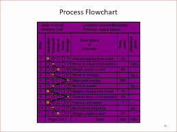 Wheaton My Chart Best Of Franciscan Health My Chart Michaelkorsph Me