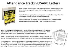 Letter Of Absences Attendance Tracking And Notification