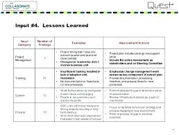 Project Management Report Templates Create A Lesson Learned Report Template Lessons Project