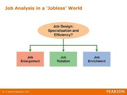 Job Analysis Chapter 24 Job Analysis Lecturer Ppt Download 14