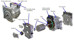 nissan leaf integrated e powertrain a smaller lighter the motor and its constituent parts are shown a port is provided on top of the rear motor cover for the high voltage connection to the inverter via a