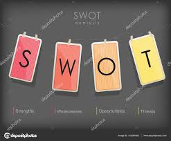 swot strengths weaknesses opportunities threats business str swot strengths weaknesses opportunities threats business strategy mind map concept for presentations vector by kormi