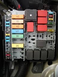 Fiat Grande Punto Fuse Box Glove Compartment