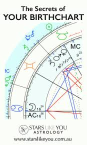 Alexandria Ocasio Cortez Birth Chart Your Monthly Horoscope Forecast Stars Like You