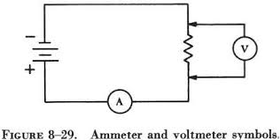 electrical diagram ammeter electrical auto wiring diagram schematic voltmeter schematic symbol nilza net on electrical diagram ammeter