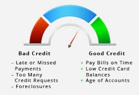 Getting Long Term Payment Loans For Negative Credit