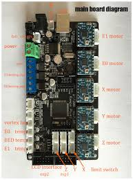 he3d%2Bk200%2Bsigle_%2Bdual%2Bdelta%2B3d%2Bprinter%2Bcontrol%2Bboard here is the ramps 1 4 plus2 board that comes with the he3d k200 delta on ramps plus 2 motherboard wiring diagram