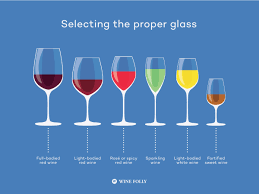 selecting the best wine glasses
